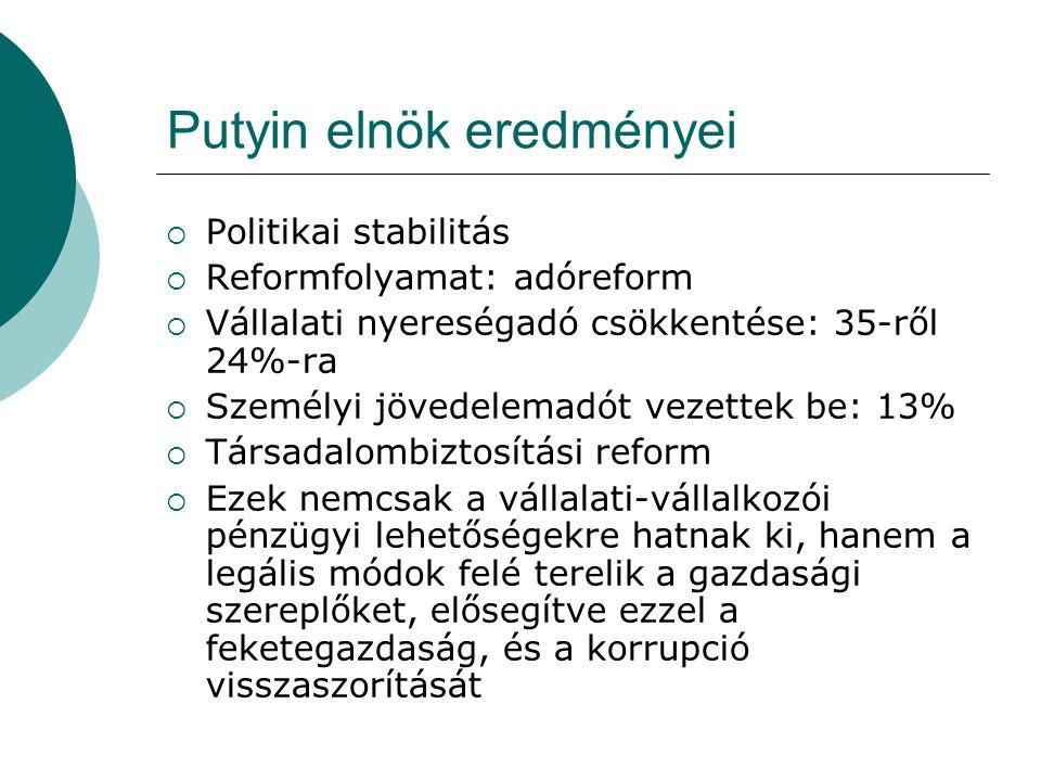 Putyin elnök eredményei  Politikai stabilitás  Reformfolyamat: adóreform  Vállalati nyereségadó csökkentése: 35-ről 24%-ra  Személyi jövedelemadót