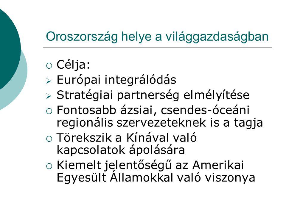  Gazdasági összeomlás következtében megszűnt gazdasági nagyhatalom lenni  Regionális nagyhatalomként definiálható  Vonzáskörzete:  Szovjet utódállamok ( balti országok nélkül )  FÁK