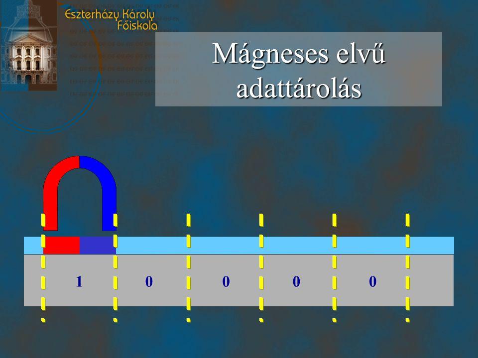 Mágneses elvű adattárolás 01000