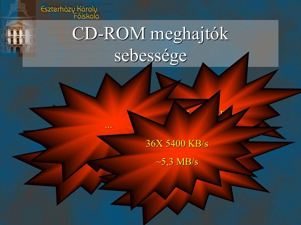 CD-ROM meghajtók sebessége 1X=150 KB/s 2X=300 KB/s 4X=450 KB/s... 36X 5400 KB/s ~5,3 MB/s