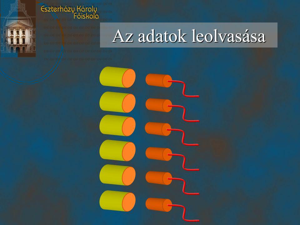 OPTIKAI TÁROLÓK PROGRAMOZHATÓSÁG SZERINT  ROM ( Read Only Memory )  CD-WO ( CD- Write Once ) v.
