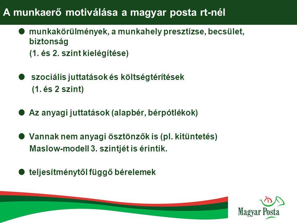 A munkaerő motiválása a magyar posta rt-nél  munkakörülmények, a munkahely presztízse, becsület, biztonság (1. és 2. szint kielégítése)  szociális j