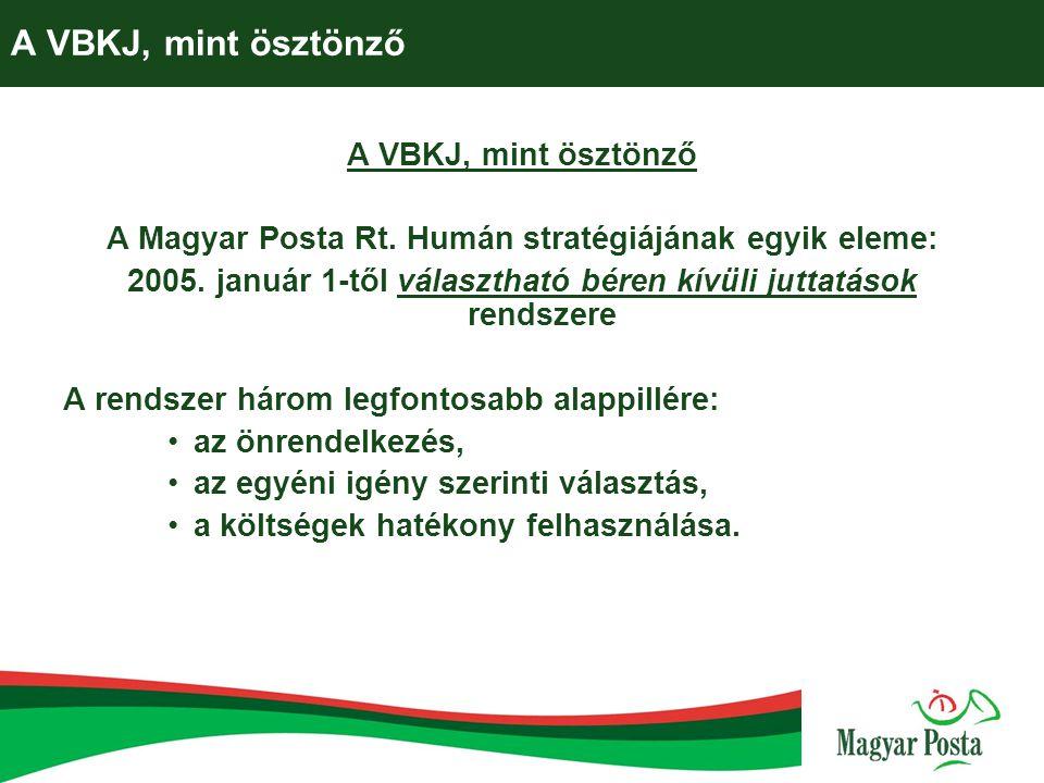 A VBKJ, mint ösztönző A Magyar Posta Rt. Humán stratégiájának egyik eleme: 2005. január 1-től választható béren kívüli juttatások rendszere A rendszer