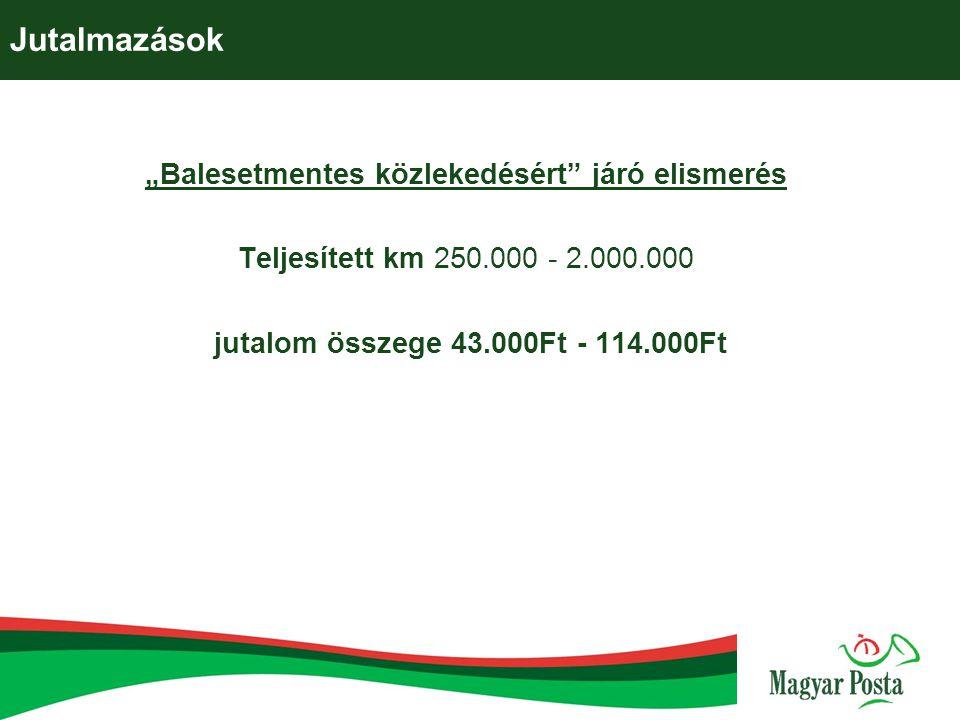 """Jutalmazások """"Balesetmentes közlekedésért"""" járó elismerés Teljesített km 250.000 - 2.000.000 jutalom összege 43.000Ft - 114.000Ft"""