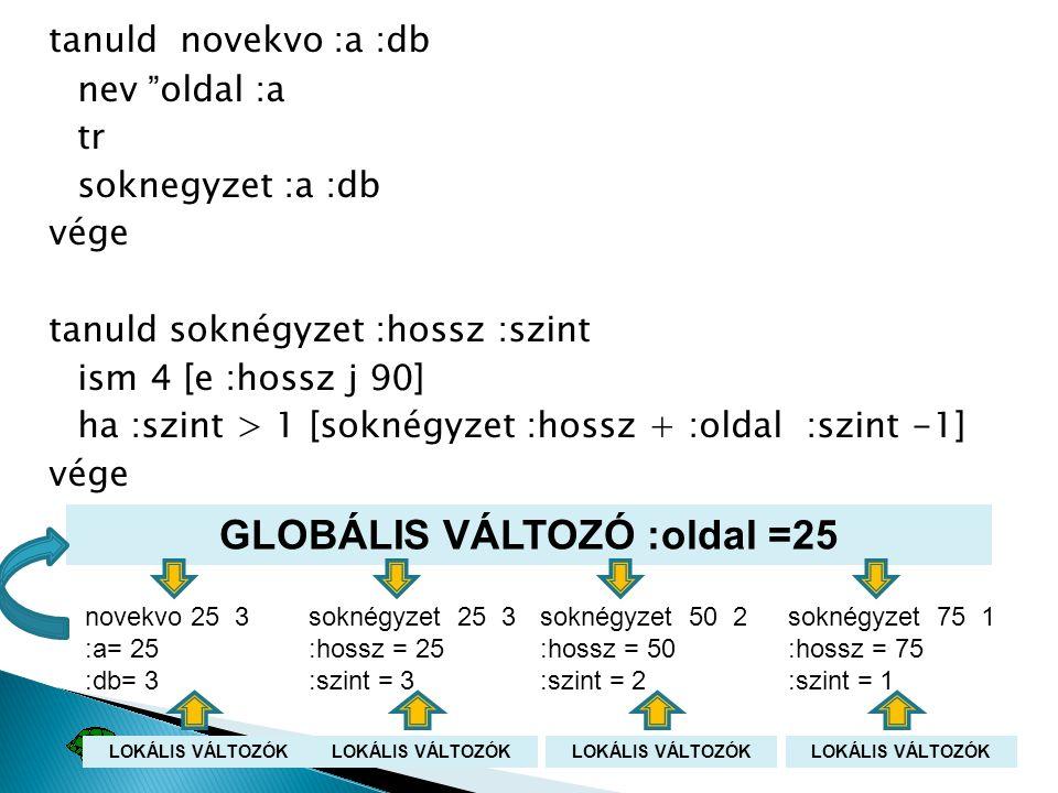 tanuld novekvo :a :db nev oldal :a tr soknegyzet :a :db vége tanuld soknégyzet :hossz :szint ism 4 [e :hossz j 90] ha :szint > 1 [soknégyzet :hossz + :oldal :szint -1] vége soknégyzet 25 3 :hossz = 25 :szint = 3 soknégyzet 50 2 :hossz = 50 :szint = 2 soknégyzet 75 1 :hossz = 75 :szint = 1 GLOBÁLIS VÁLTOZÓ :oldal =25 LOKÁLIS VÁLTOZÓK novekvo 25 3 :a= 25 :db= 3 LOKÁLIS VÁLTOZÓK