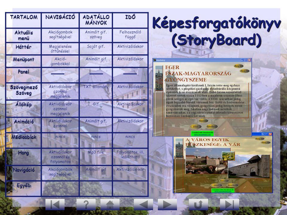 Képesforgatókönyv (StoryBoard) TARTALOMNAVIGÁCIÓ ADATÁLLO MÁNYOK IDŐ Aktuális menü Akciógombok segítségével Animált gif. szöveg Felhasználó függő Hátt