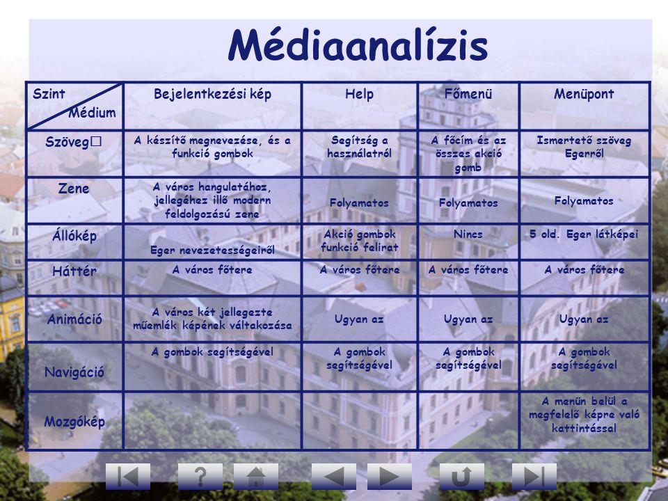 Médiaanalízis Szint Médium Bejelentkezési képHelpFőmenü Menüpont Szöveg  A készítő megnevezése, és a funkció gombok Segítség a használatról A főcím é