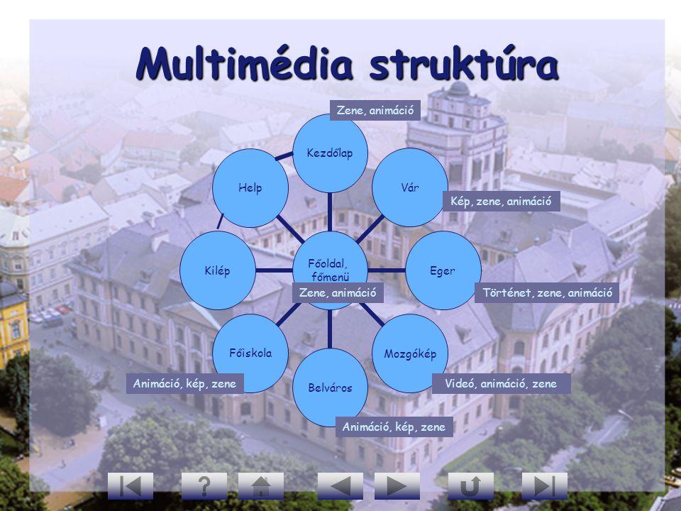 Multimédia struktúra Multimédia struktúra Zene, animáció Történet, zene, animáció Kép, zene, animáció Videó, animáció, zene Animáció, kép, zene