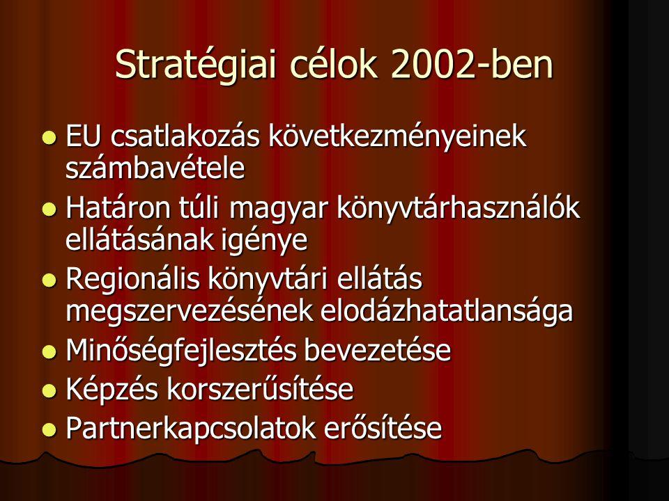 Stratégiai célok 2002-ben EU csatlakozás következményeinek számbavétele EU csatlakozás következményeinek számbavétele Határon túli magyar könyvtárhasz