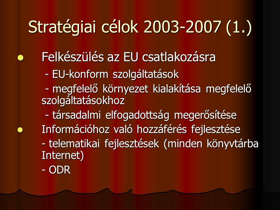Stratégiai célok 2003-2007 (1.) Felkészülés az EU csatlakozásra Felkészülés az EU csatlakozásra - EU-konform szolgáltatások - megfelelő környezet kial