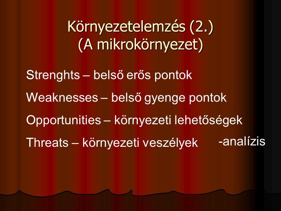 Környezetelemzés (2.) (A mikrokörnyezet) Strenghts – belső erős pontok Weaknesses – belső gyenge pontok Opportunities – környezeti lehetőségek Threats