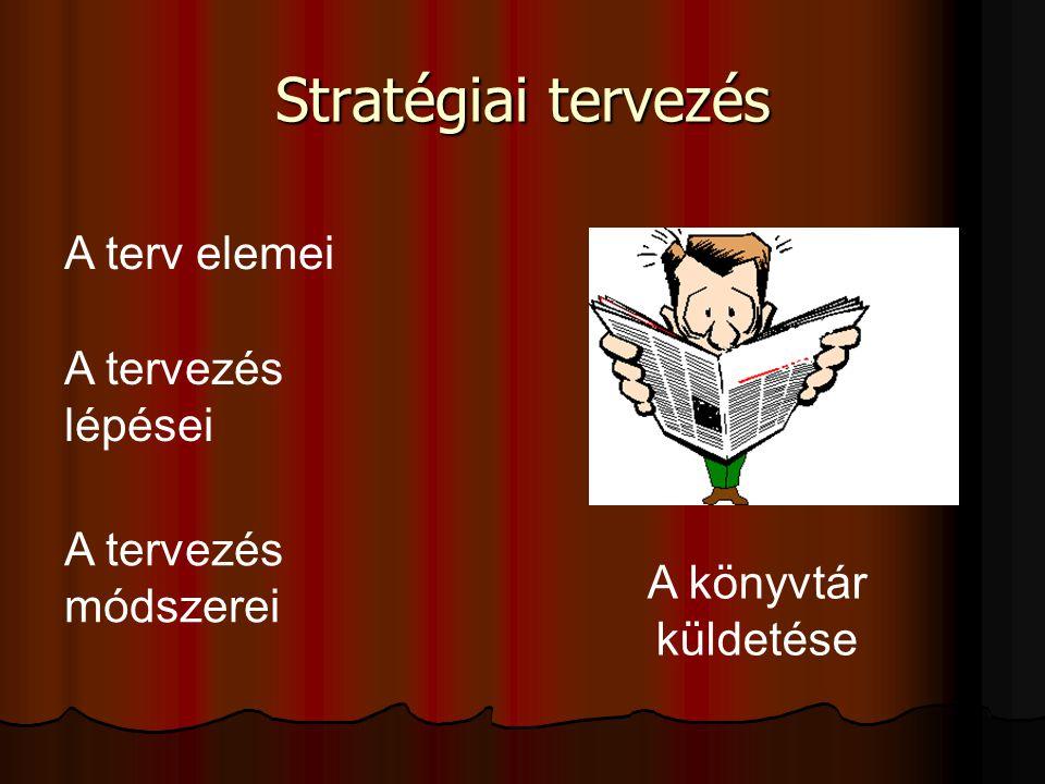 A tervezés módszerei A terv elemei A tervezés lépései A könyvtár küldetése