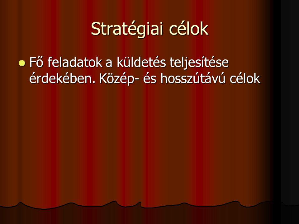 Stratégiai célok Fő feladatok a küldetés teljesítése érdekében. Közép- és hosszútávú célok Fő feladatok a küldetés teljesítése érdekében. Közép- és ho