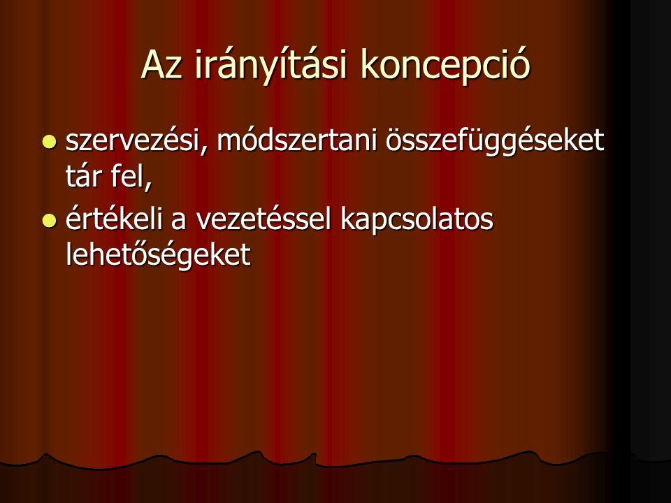 A magyar könyvtárügy stratégiai céljai 1997-ben Jogi szabályozás Nyilvános könyvtári ellátás feltételrendszerének kialakítása ODR Telematikai fejlesztések Könyvtári Intézet létrehozása OSZK szolgáltatásai és szerkezeti korszerűsítése Továbbképzés korszerűsítése szakfelügyeleti tevékenység megindítása