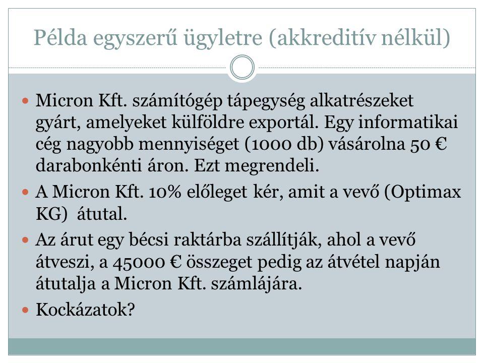 Példa egyszerű ügyletre (akkreditív nélkül) Micron Kft. számítógép tápegység alkatrészeket gyárt, amelyeket külföldre exportál. Egy informatikai cég n