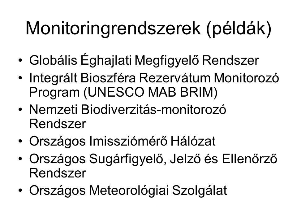 Monitoringrendszerek (példák) Globális Éghajlati Megfigyelő Rendszer Integrált Bioszféra Rezervátum Monitorozó Program (UNESCO MAB BRIM) Nemzeti Biodi