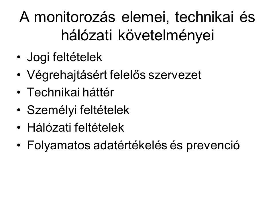 A monitorozás elemei, technikai és hálózati követelményei Jogi feltételek Végrehajtásért felelős szervezet Technikai háttér Személyi feltételek Hálóza