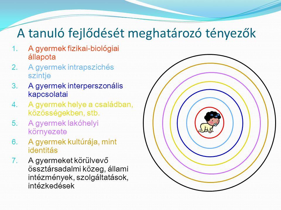 A tanuló fejlődését meghatározó tényezők 1. A gyermek fizikai-biológiai állapota 2.