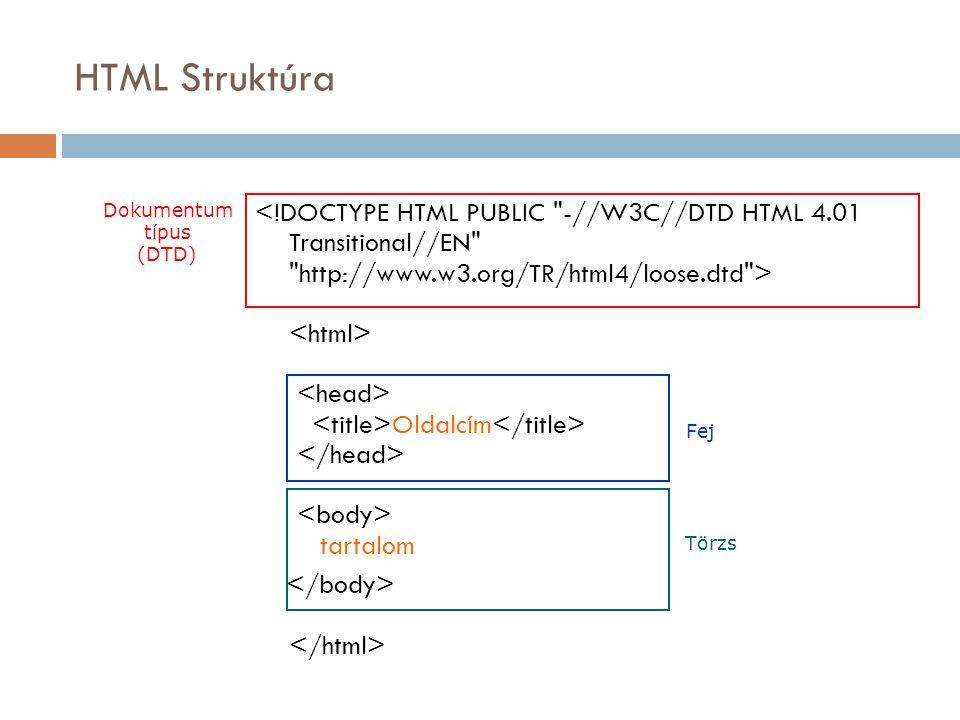 HTML Struktúra Oldalcím tartalom Dokumentum típus (DTD) Fej Törzs