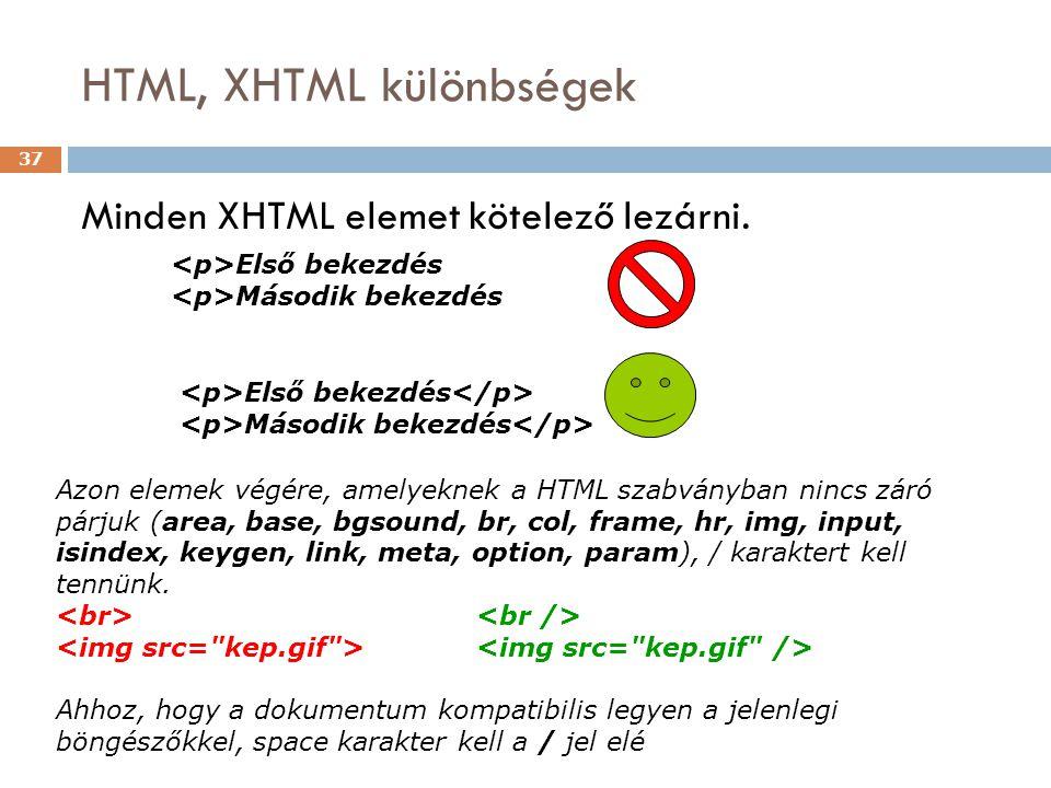 HTML, XHTML különbségek 37 Minden XHTML elemet kötelező lezárni. Első bekezdés Második bekezdés Azon elemek végére, amelyeknek a HTML szabványban ninc