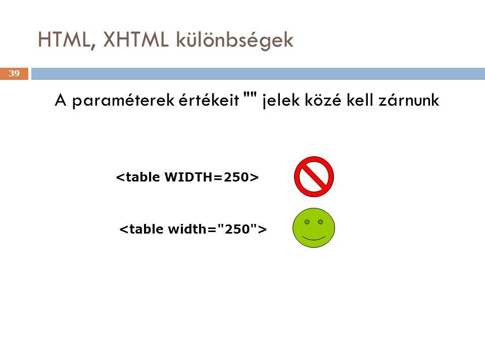 HTML, XHTML különbségek 39 A paraméterek értékeit jelek közé kell zárnunk