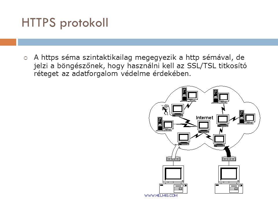 HTTPS protokoll  A https séma szintaktikailag megegyezik a http sémával, de jelzi a böngészőnek, hogy használni kell az SSL/TSL titkosító réteget az