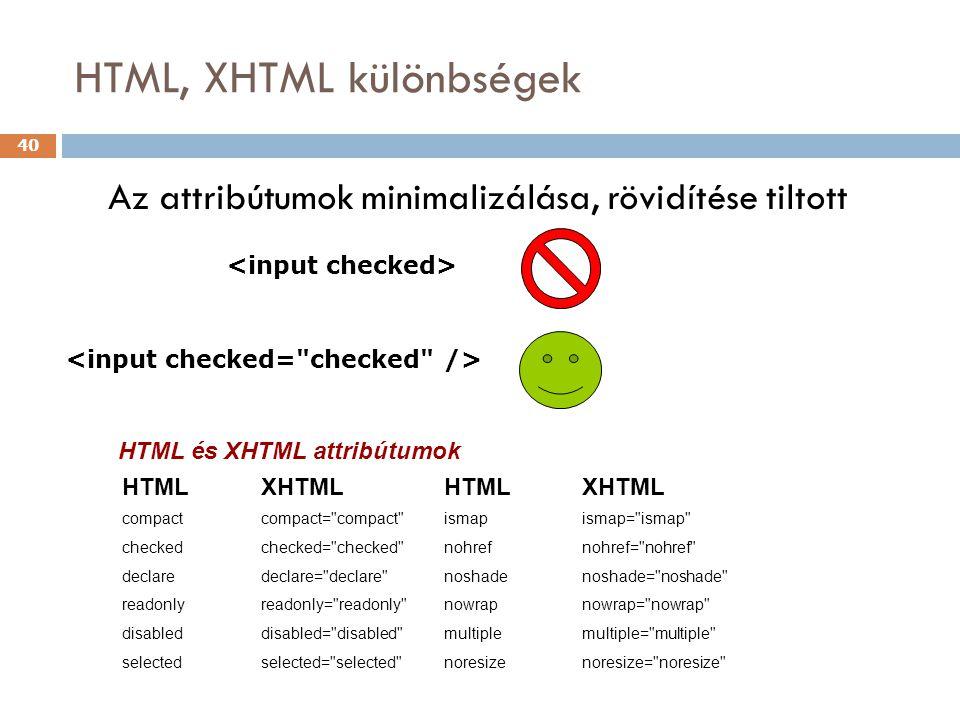 HTML, XHTML különbségek 40 Az attribútumok minimalizálása, rövidítése tiltott HTML és XHTML attribútumok HTMLXHTML HTMLXHTML compactcompact= compact ismapismap= ismap checkedchecked= checked nohrefnohref= nohref declaredeclare= declare noshadenoshade= noshade readonlyreadonly= readonly nowrapnowrap= nowrap disableddisabled= disabled multiplemultiple= multiple selectedselected= selected noresizenoresize= noresize