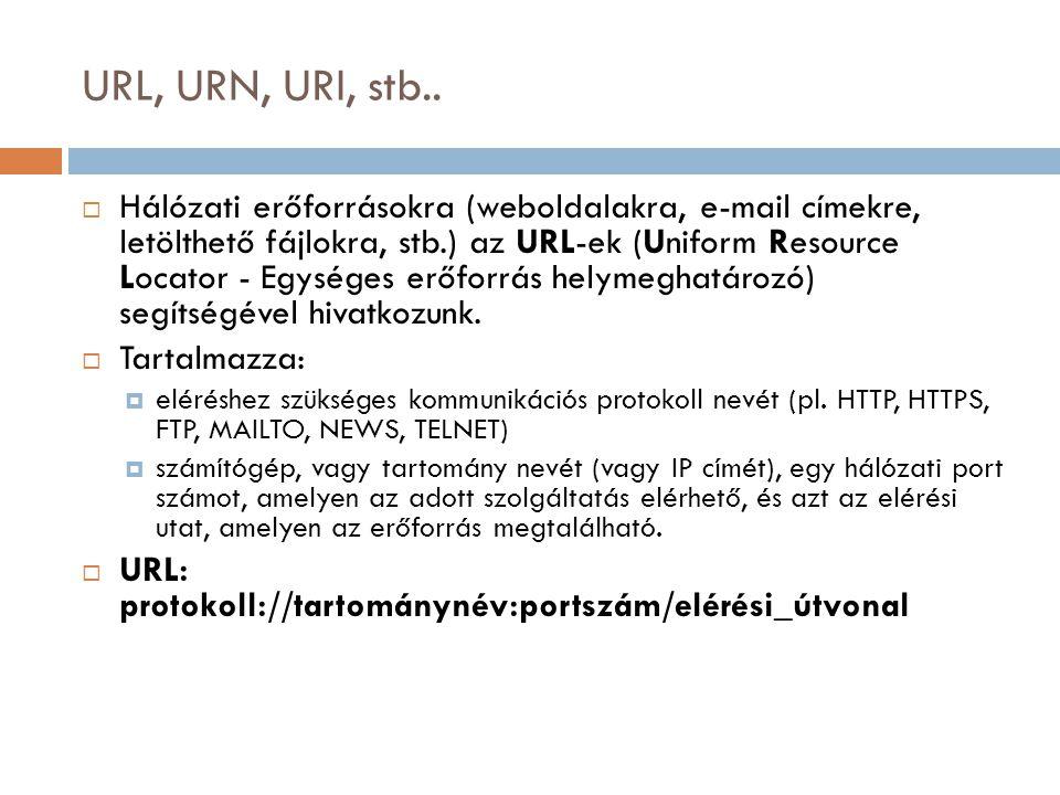 URL, URN, URI, stb..  Hálózati erőforrásokra (weboldalakra, e-mail címekre, letölthető fájlokra, stb.) az URL-ek (Uniform Resource Locator - Egységes