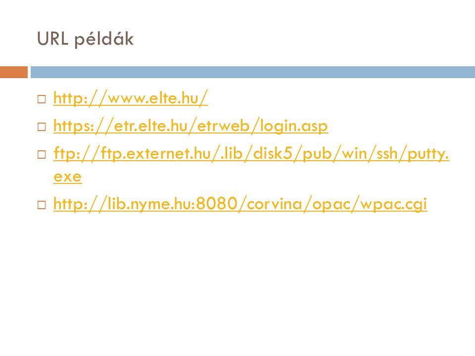 URL példák  http://www.elte.hu/ http://www.elte.hu/  https://etr.elte.hu/etrweb/login.asp https://etr.elte.hu/etrweb/login.asp  ftp://ftp.externet.