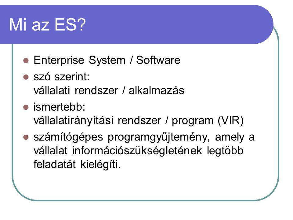 Mi az ES? Enterprise System / Software szó szerint: vállalati rendszer / alkalmazás ismertebb: vállalatirányítási rendszer / program (VIR) számítógépe
