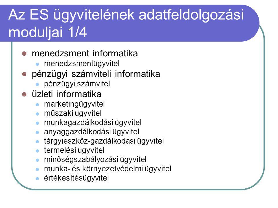 Az ES ügyvitelének adatfeldolgozási moduljai 1/4 menedzsment informatika menedzsmentügyvitel pénzügyi számviteli informatika pénzügyi számvitel üzleti