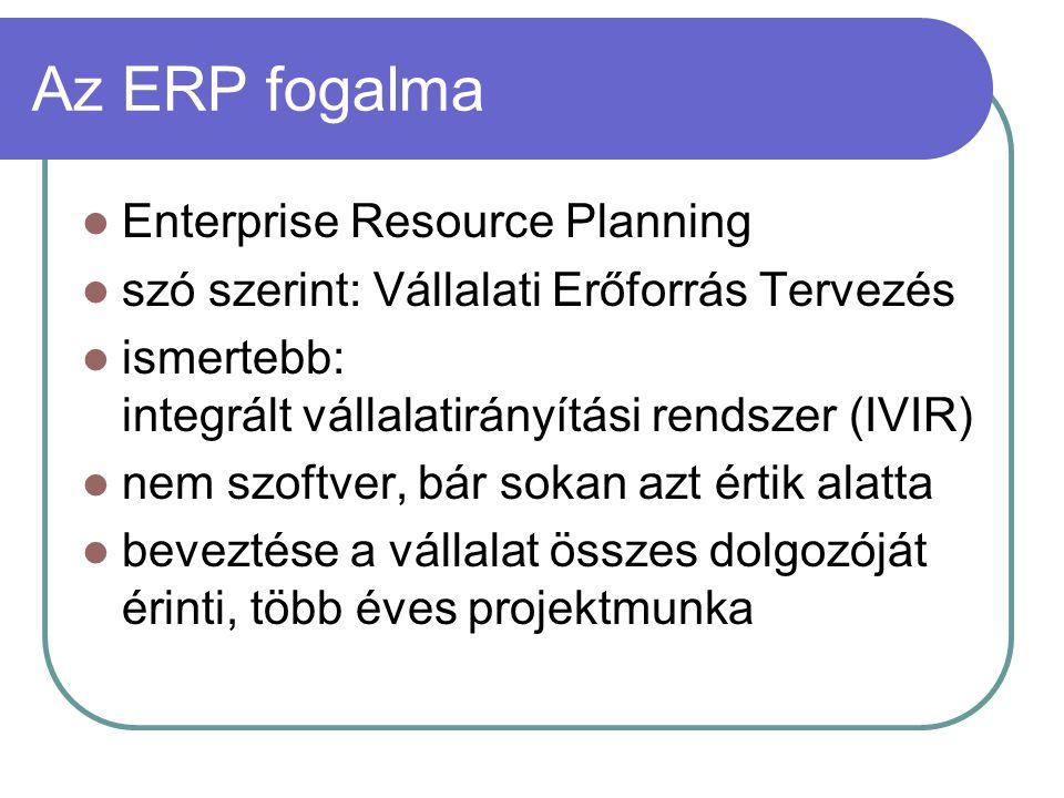 Az ERP fogalma Enterprise Resource Planning szó szerint: Vállalati Erőforrás Tervezés ismertebb: integrált vállalatirányítási rendszer (IVIR) nem szof