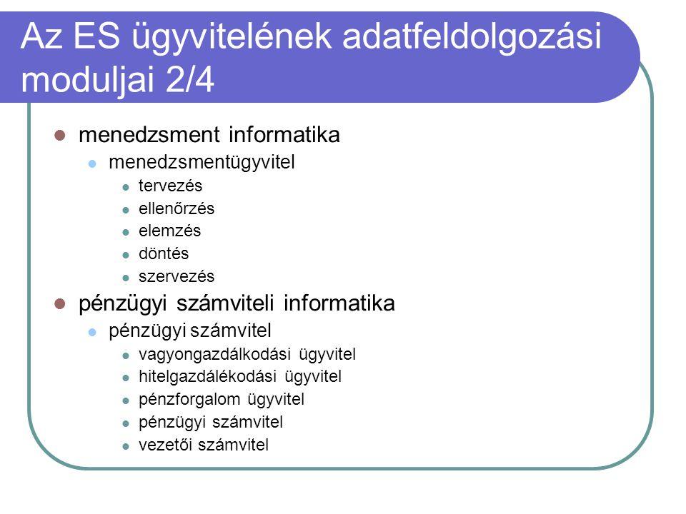 Az ES ügyvitelének adatfeldolgozási moduljai 2/4 menedzsment informatika menedzsmentügyvitel tervezés ellenőrzés elemzés döntés szervezés pénzügyi szá