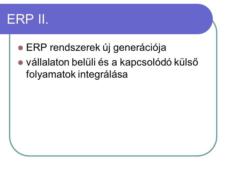 ERP II. ERP rendszerek új generációja vállalaton belüli és a kapcsolódó külső folyamatok integrálása