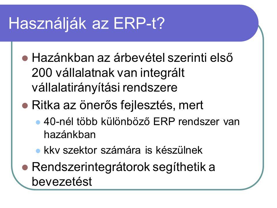 Használják az ERP-t? Hazánkban az árbevétel szerinti első 200 vállalatnak van integrált vállalatirányítási rendszere Ritka az önerős fejlesztés, mert