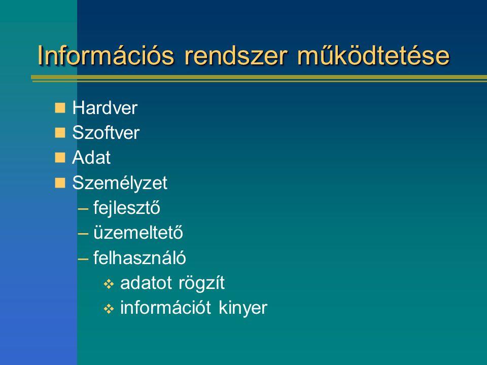 Információs rendszer működtetése Hardver Szoftver Adat Személyzet –fejlesztő –üzemeltető –felhasználó  adatot rögzít  információt kinyer