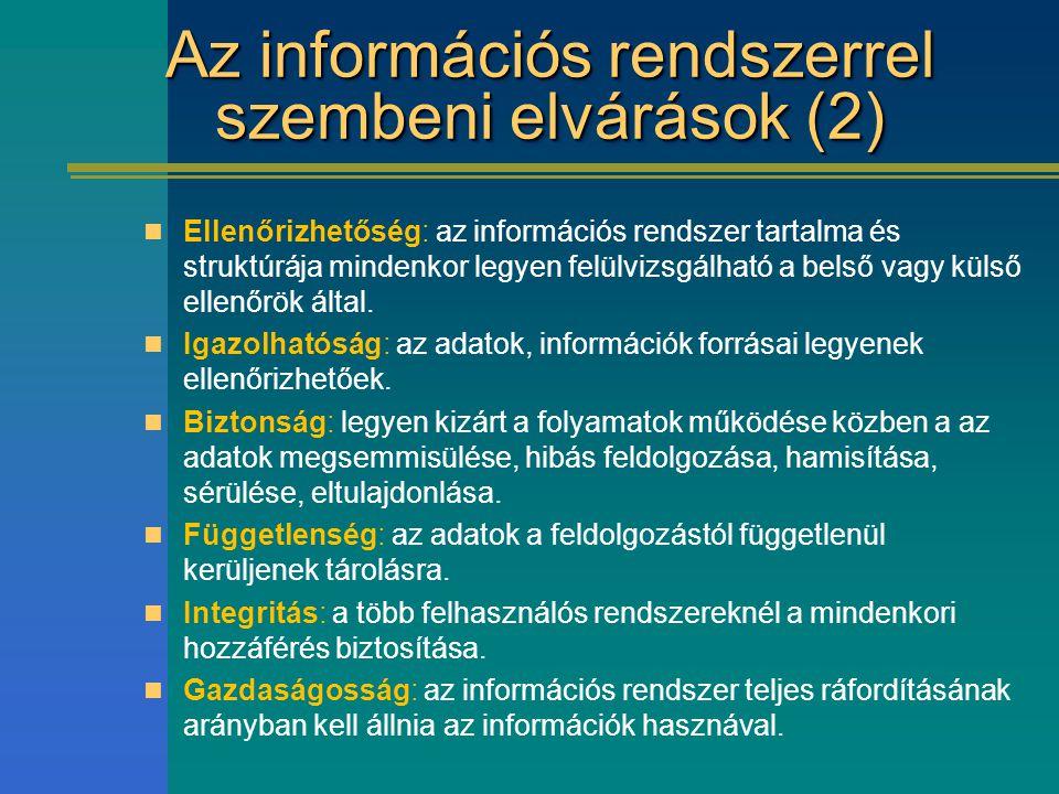 Az információs rendszerrel szembeni elvárások (2) Ellenőrizhetőség: az információs rendszer tartalma és struktúrája mindenkor legyen felülvizsgálható