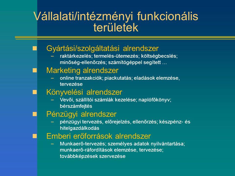 Vállalati/intézményi funkcionális területek Gyártási/szolgáltatási alrendszer –raktárkezelés; termelés-ütemezés; költségbecslés; minőség-ellenőrzés; s