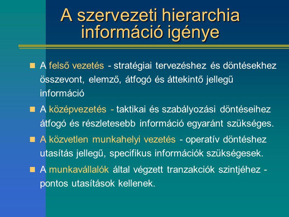 A szervezeti hierarchia információ igénye A felső vezetés - stratégiai tervezéshez és döntésekhez összevont, elemző, átfogó és áttekintő jellegű információ A középvezetés - taktikai és szabályozási döntéseihez átfogó és részletesebb információ egyaránt szükséges.