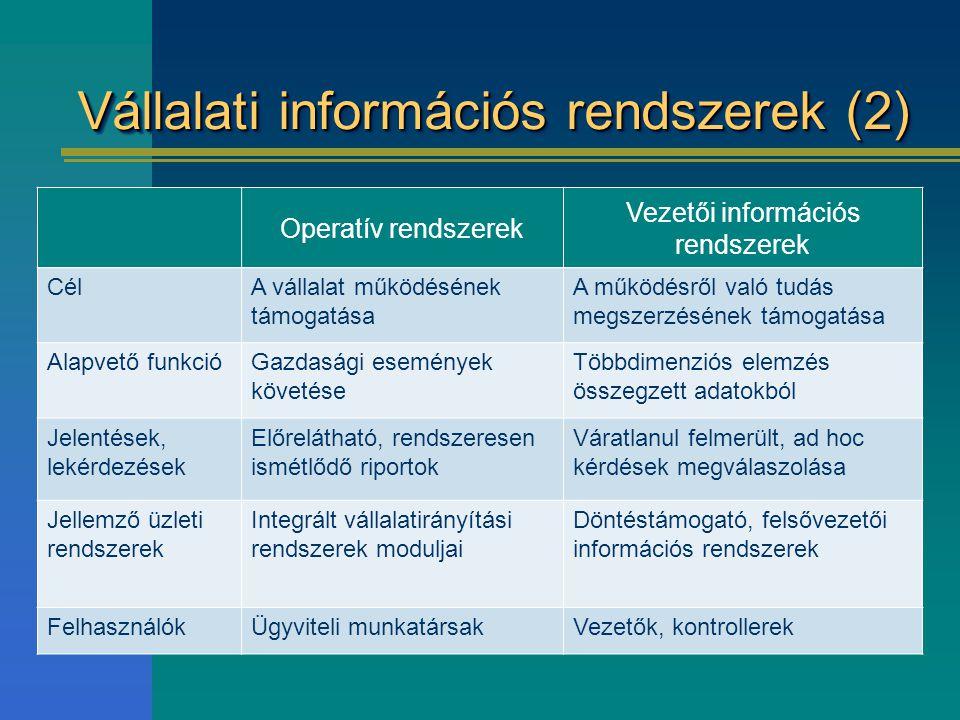 Vállalati információs rendszerek (2) Operatív rendszerek Vezetői információs rendszerek CélA vállalat működésének támogatása A működésről való tudás megszerzésének támogatása Alapvető funkcióGazdasági események követése Többdimenziós elemzés összegzett adatokból Jelentések, lekérdezések Előrelátható, rendszeresen ismétlődő riportok Váratlanul felmerült, ad hoc kérdések megválaszolása Jellemző üzleti rendszerek Integrált vállalatirányítási rendszerek moduljai Döntéstámogató, felsővezetői információs rendszerek FelhasználókÜgyviteli munkatársakVezetők, kontrollerek
