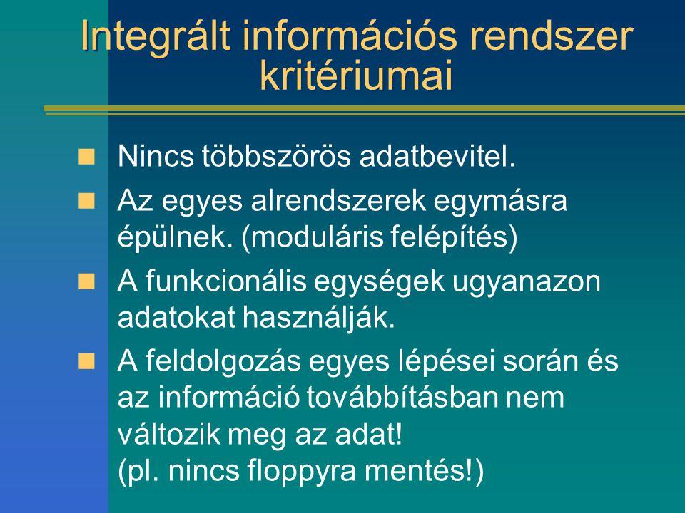 Integrált információs rendszer kritériumai Nincs többszörös adatbevitel. Az egyes alrendszerek egymásra épülnek. (moduláris felépítés) A funkcionális