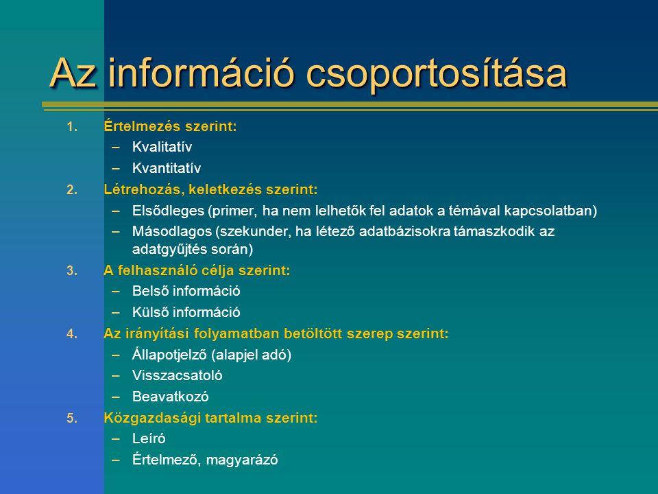 Az információ csoportosítása 1.Értelmezés szerint: –Kvalitatív –Kvantitatív 2.