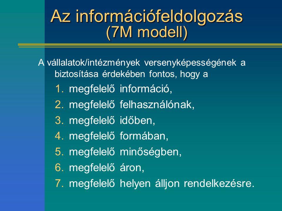 Az információfeldolgozás (7M modell) A vállalatok/intézmények versenyképességének a biztosítása érdekében fontos, hogy a 1.megfelelő információ, 2.megfelelő felhasználónak, 3.megfelelő időben, 4.megfelelő formában, 5.megfelelő minőségben, 6.megfelelő áron, 7.megfelelő helyen álljon rendelkezésre.