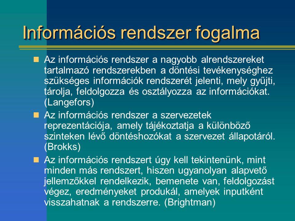 Információs rendszer fogalma Az információs rendszer a nagyobb alrendszereket tartalmazó rendszerekben a döntési tevékenységhez szükséges információk