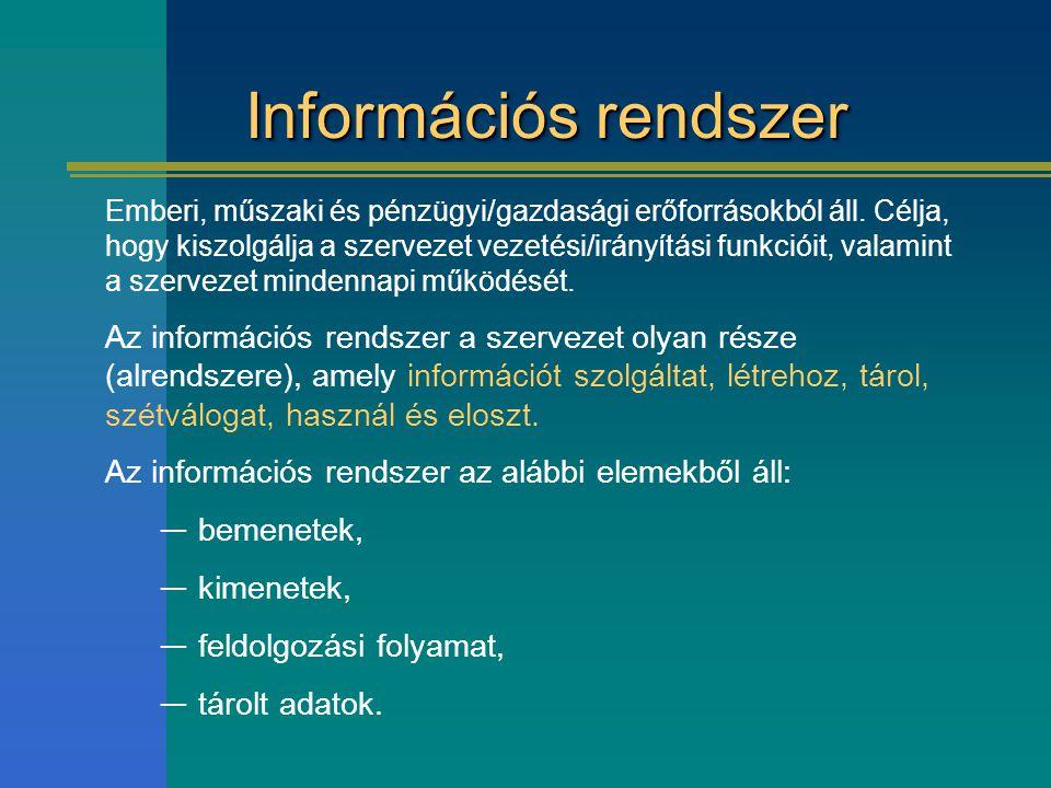 Információs rendszer Emberi, műszaki és pénzügyi/gazdasági erőforrásokból áll. Célja, hogy kiszolgálja a szervezet vezetési/irányítási funkcióit, vala
