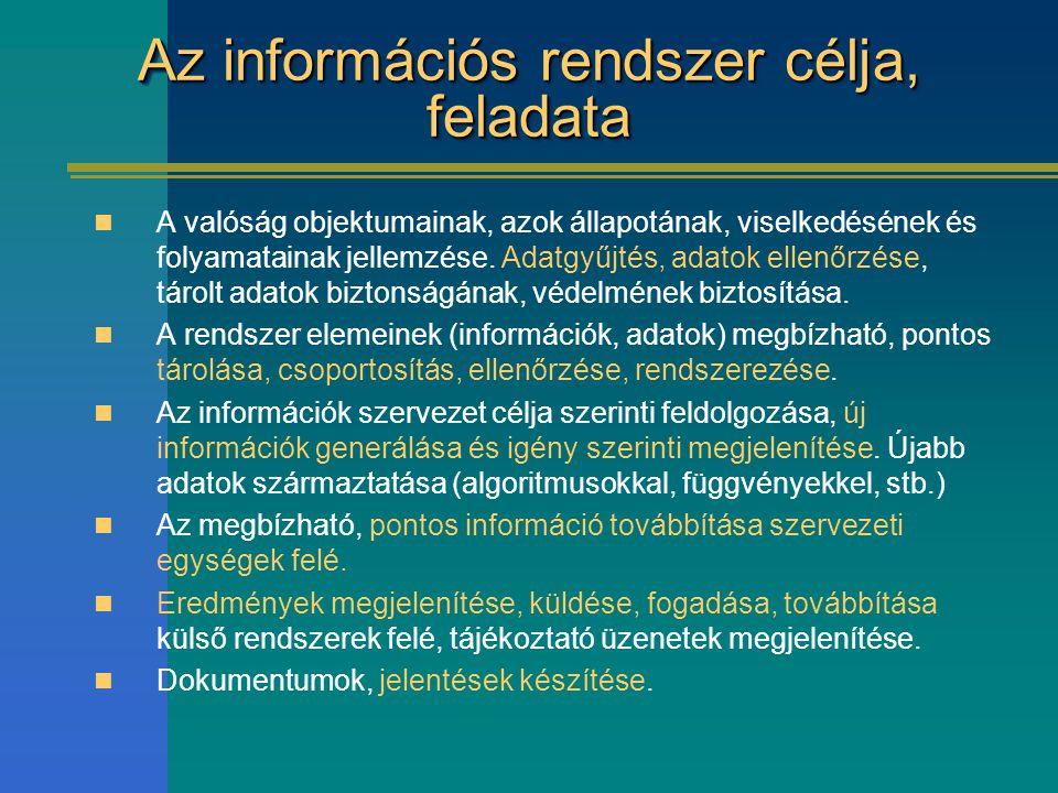 Az információs rendszer célja, feladata A valóság objektumainak, azok állapotának, viselkedésének és folyamatainak jellemzése. Adatgyűjtés, adatok ell