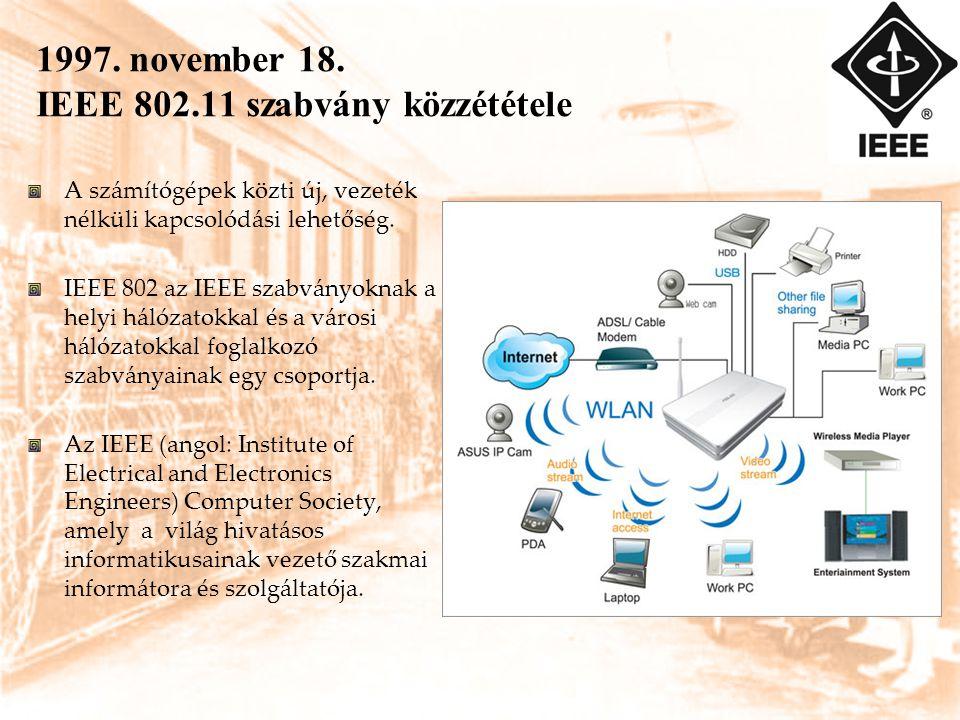 1997. november 18. IEEE 802.11 szabvány közzététele A számítógépek közti új, vezeték nélküli kapcsolódási lehetőség. IEEE 802 az IEEE szabványoknak a