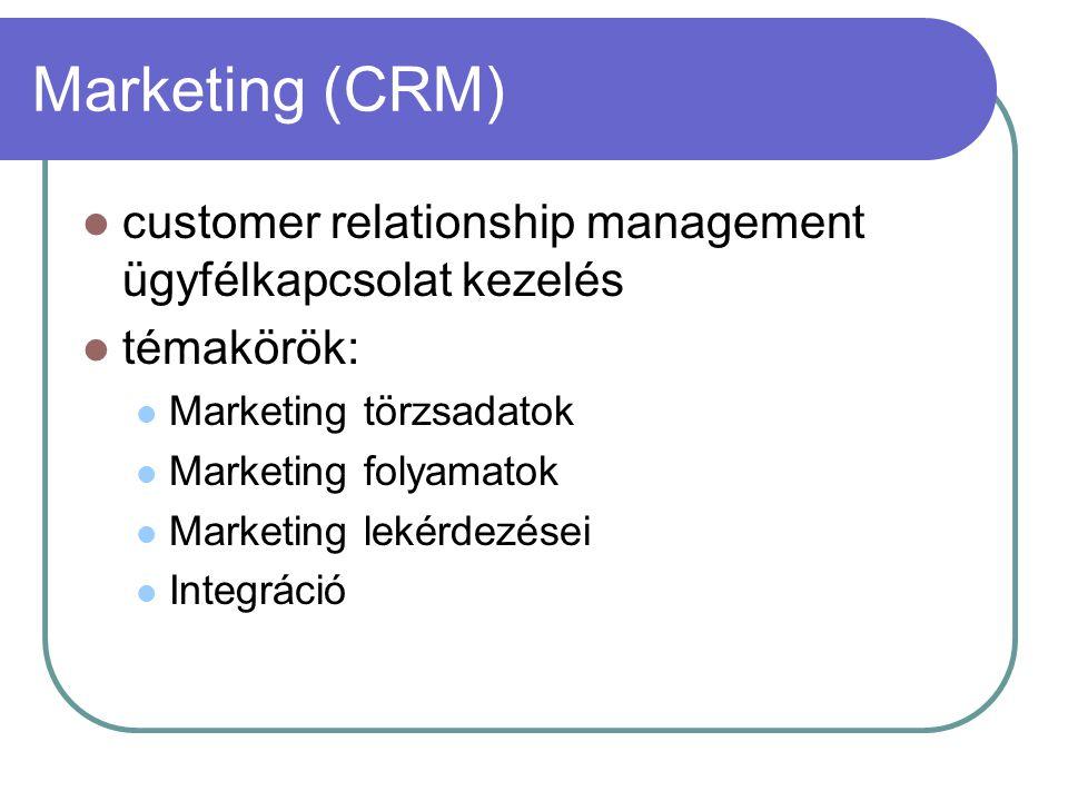 Marketing (CRM) customer relationship management ügyfélkapcsolat kezelés témakörök: Marketing törzsadatok Marketing folyamatok Marketing lekérdezései