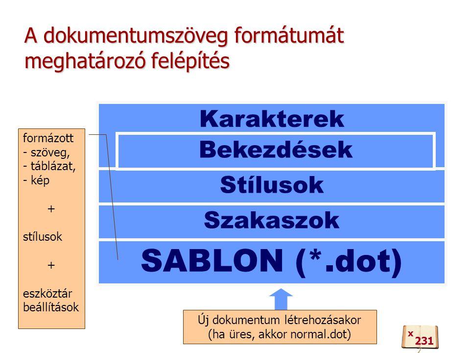 A dokumentumszöveg formátumát meghatározó felépítés Karakterek... Stílusok SABLON (*.dot) Szakaszok Bekezdések 231 x Új dokumentum létrehozásakor (ha