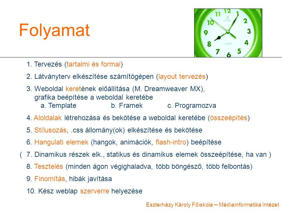 Eszterházy Károly Főiskola ─ Médiainformatika Intézet Folyamat 1. Tervezés (tartalmi és formai) 2. Látványterv elkészítése számítógépen (layout tervez